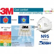 PREMIUM Pantented 3M™ N95 Disposable Respirators mask with Cool Flow™ Valve
