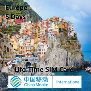 5 Days Europe Travel SIM Roaming Data Card